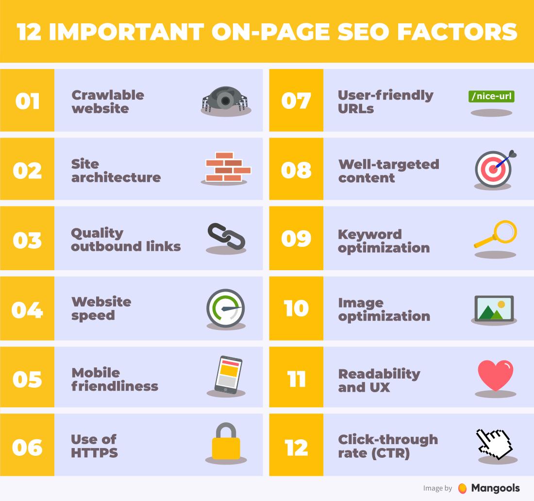 12 factori importanți pentru On-Page